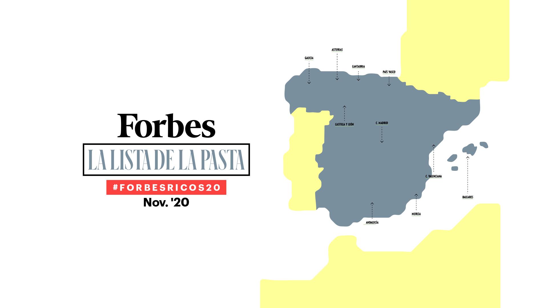 Lista Forbes Los españoles más ricos 2020